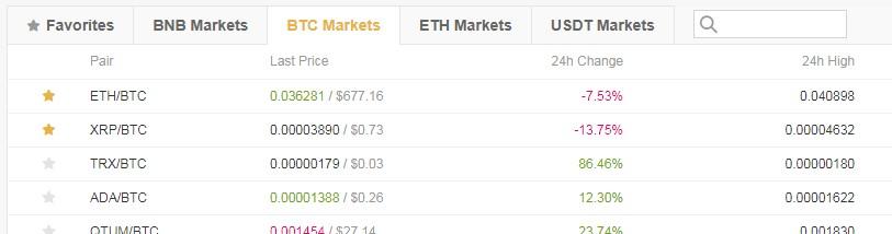 binance markets בינאנס שווקים
