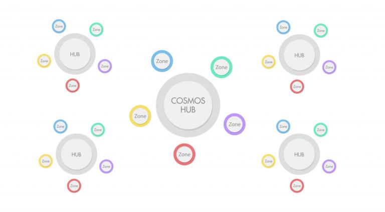 cosmos_network