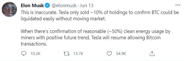 elon green bitcoin tweet